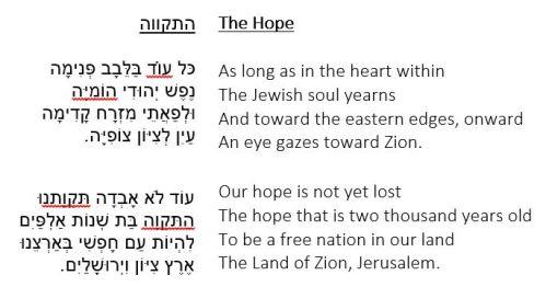 Hatikva English and Hebrew