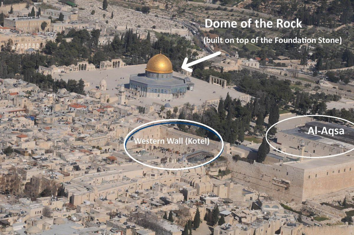 UNESCO says Jews have no connection to Jerusalem and the Temple Mount