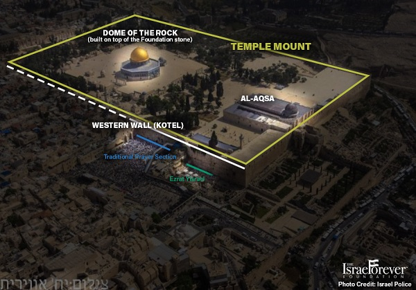 Jew Detector: 8 Things You Need To Know About The Kotel And The Temple